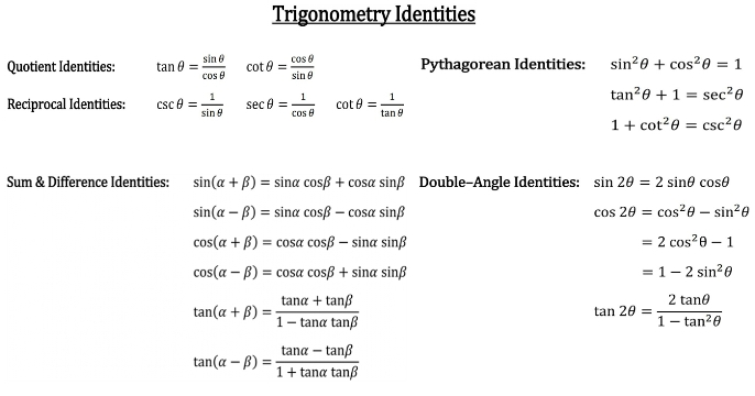 trigonomerty identities pdf