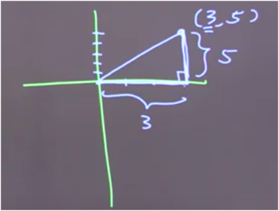 example of x, y coordinates and length of segments fn a triangle