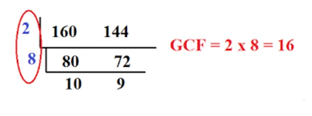 Use continuous division to find the greatest common factor of two numbers