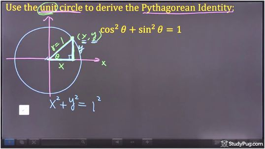 use the unit circle to derive the Pythagorean identity
