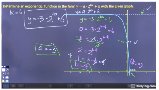 Write the final equation of y = a 2^(bx) + k