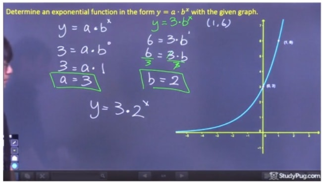 Write the final equation of y = a b^x
